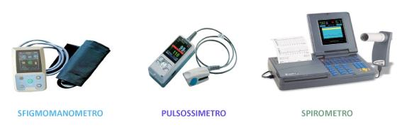Sfigmomanometro-Pulsossimetro-Spirometro-Medical-Evidence
